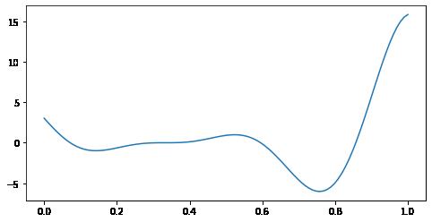 Bayesian Optimization — Pyro Tutorials 0 4 0 documentation