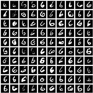 The Semi-Supervised VAE — Pyro Tutorials 0 4 0 documentation